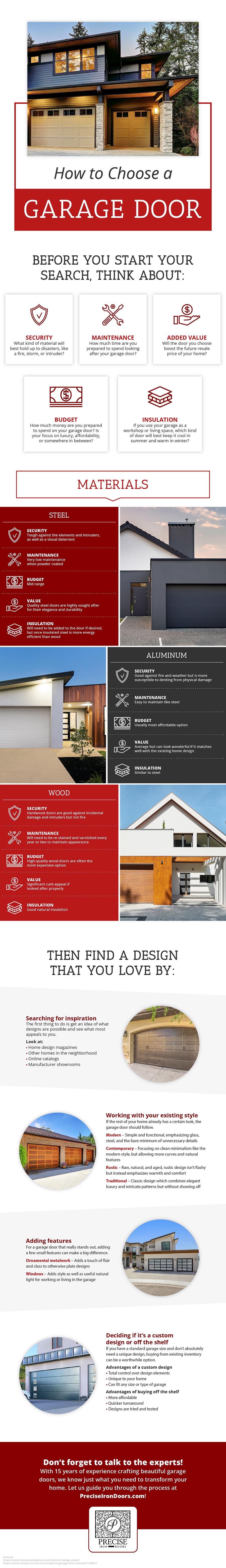 How to Choose a Garage Door Infographic